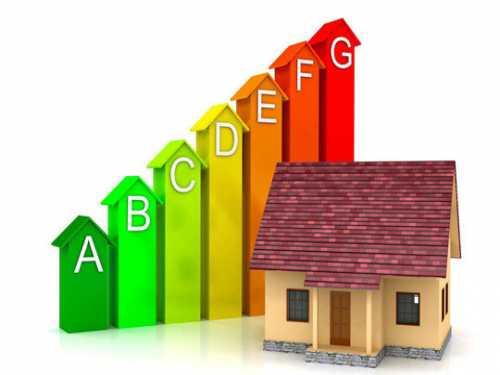 ¡Necesario para alquilar o vender! Certificado Eficiencia Energética